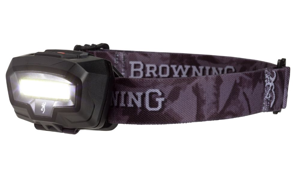 Headlamps are lights that go on your forehead
